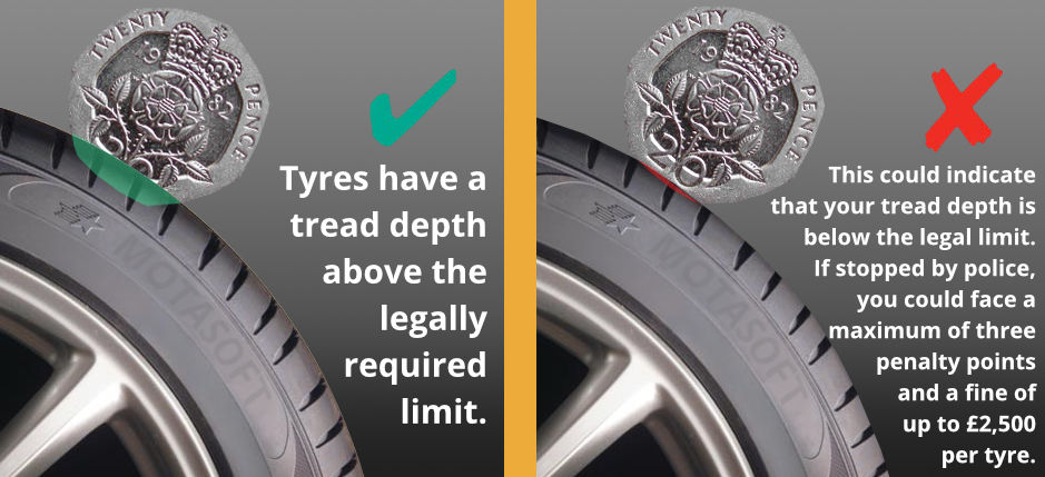 Tyre tread depth test image - Tyres Kirkcudbright